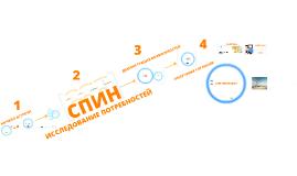 Copy of 6.3. Высший пилотаж- технология СПИН-вопросов для взращивания потребности клиента