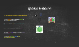 Spherical Polyhedra