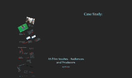 Copy of AS Film Studies - Audiences and Producers