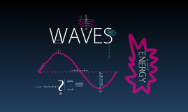 Summary of Waves