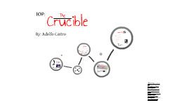 IOP: The Crucible