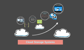 Copy of Cloud Storage Systems