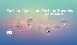 Copy of Fashion Cycle and Fashion Theories