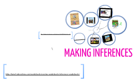 Copy of MAKING INFERENCES