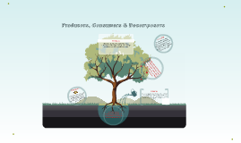Copy of Producers, Consumers & Decomposers