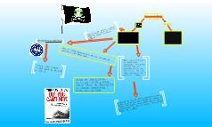 Audio/Video Piracy