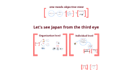 Global business communication: the third eye