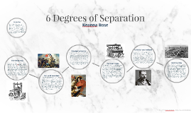 6 Degrees of Seperation