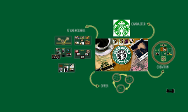 Copy of Global business design Chamionships 2012, Starbucks contender