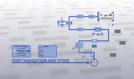 PORT NAVIGATION AND VTMIS