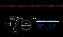 The United States Involvement: World War II