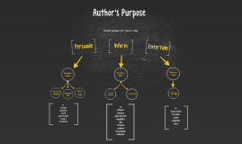Copy of Author's Purpose