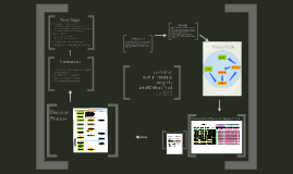 Instrumentation Prioritization Tool