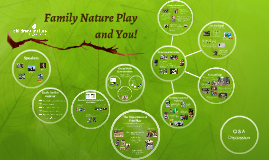 Family Nature Play and You!