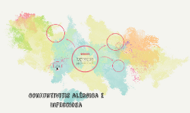 Conjuntivitis alérgica e Infecciosa
