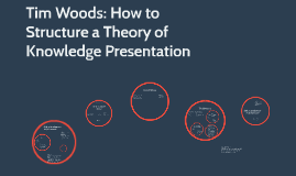 How to Structure a Theory of Knowledge Presentation