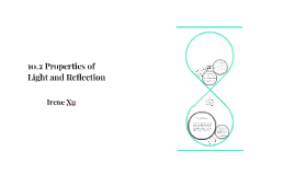 Copy of 10.2 Properties of Light and Reflection