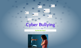 Copy of Cyber Bullying