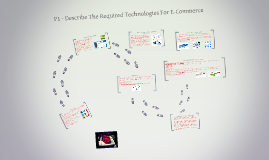 Copy of P1 - Describe The Required Technologies For E-Commerce