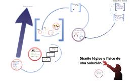 Copy of Diseño lógico y físico de una solución.