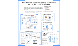LD CH5 MSI ELEMENTS INCLUDED LOGIC CIRCUITS