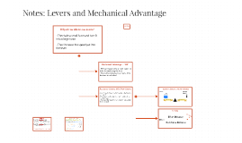 Notes: Levers and Mechanical Advantage