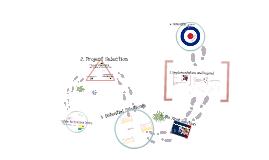 Copy of Team Excellence Symposium - Healer: MSK Pathways