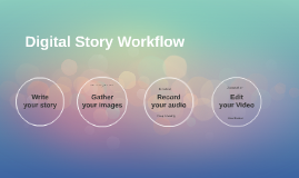 Digital Story Workflow