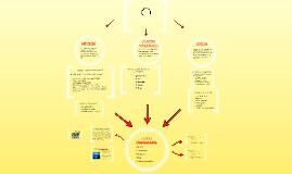 Copy of Misión, Visión, Objetivos y Cultura Organizacional - Administración I