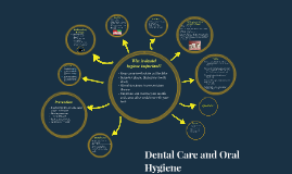 Copy of Dental Care and Oral Hygiene