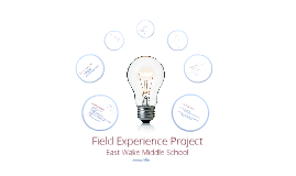 Copy of Field Experience Presentation 2.0 - East Wake Middle School