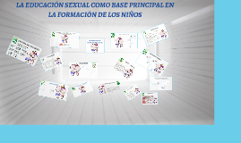 Copy of Copy of LA EDUCACIÓN SEXUAL COMO BASE PRINCIPAL EN LA FORMACIÓN DE L