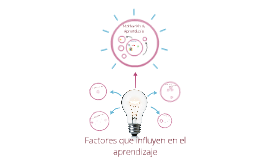Copy of Factores que intervienen en el aprendizaje