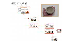 Pinch Pots: Refresher and Spoon Rest Face