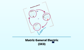 Copy of Matriz General Electric
