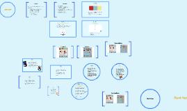 COMM1245 Presentation