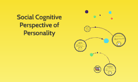 Social Cognitive Perspective of Personality