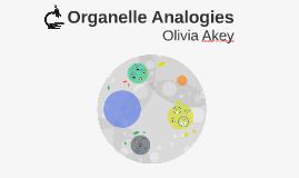 Copy of Organelle Analogies
