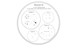 In-Recruit