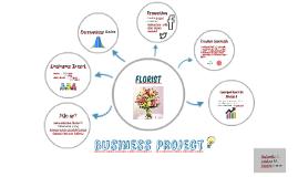Copy of FLORIST Business Project
