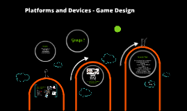 Platforms and Devices - Game Design NCFE