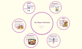 Six Major Nutrients by kimberly favila on Prezi