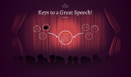 Keys to a Great Speech!