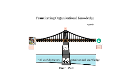 Building a bridge between practioners and academics