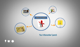 Your Informative Speech