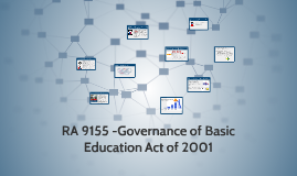 Copy of RA 9155 -Governance of Basic Education Act of 2001