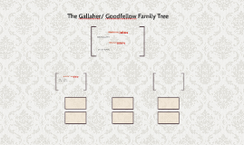 The Gallaher/ Goodfellow Family Tree