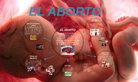Copy of EL ABORTO