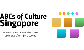 ABCs of Culture