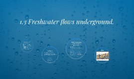 1.3 Freshwater flows underground.